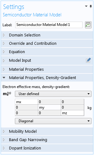 A screenshot of the settings window for an anisotropic effective mass matrix, used for semiconductor device physics simulation.