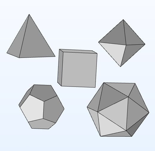 An image showing the complete collection of Platonic solids, a tetrahedron, a cube, an octahedron, a dodecahedron, and an icosahedron.