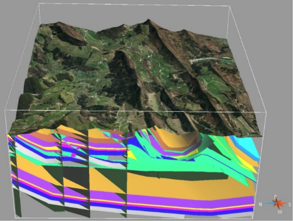 A graphic of a complex geological 3D model in GOCAD software.