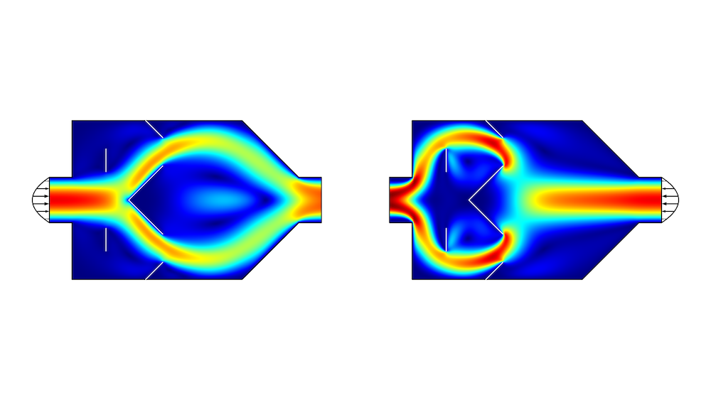 An image showing the flow velocity plotted in a simple geometry.