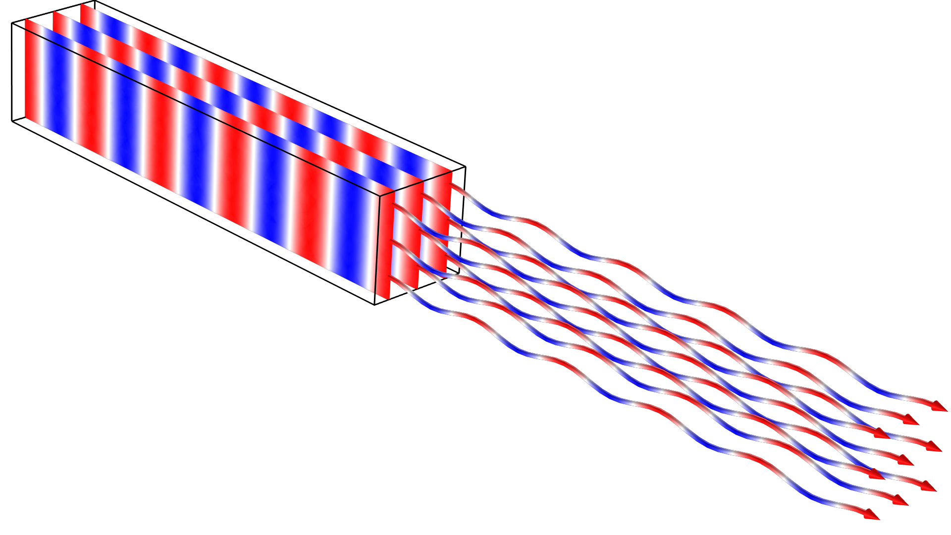 For ray tracing, rays can be released based on the electric field on a boundary.