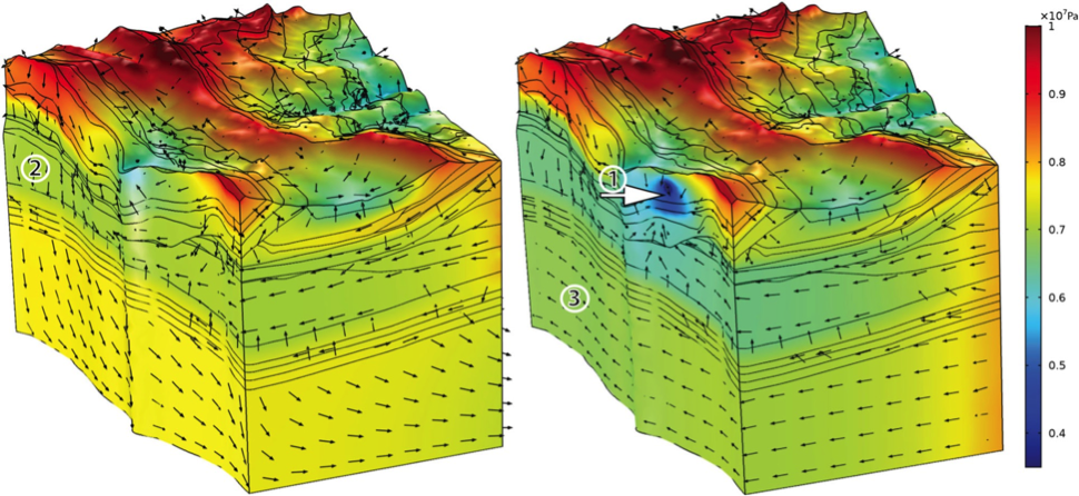 An image showing what is possible when importing geological structures into regional-scale groundwater models.