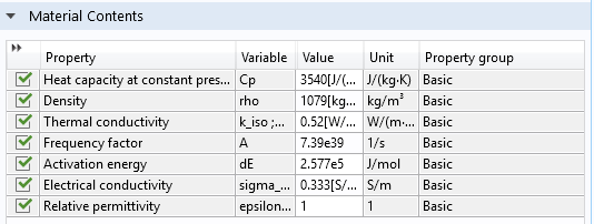 A screenshot of the Settings window for the Liver (human) material in the Bioheat material library.