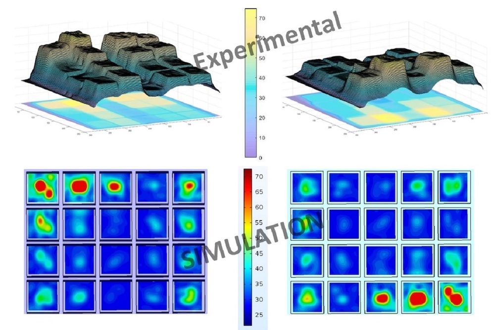 4 images showing simulation results for potential uniformity improvement.