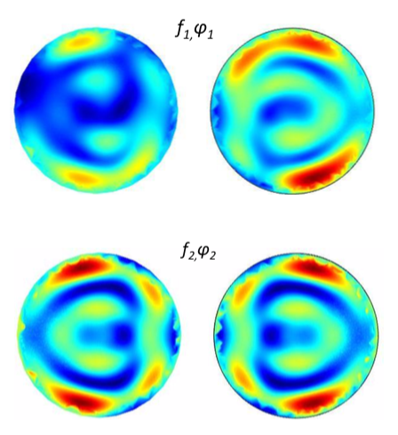 Simulation results for the temperature differences between different phase combinations.