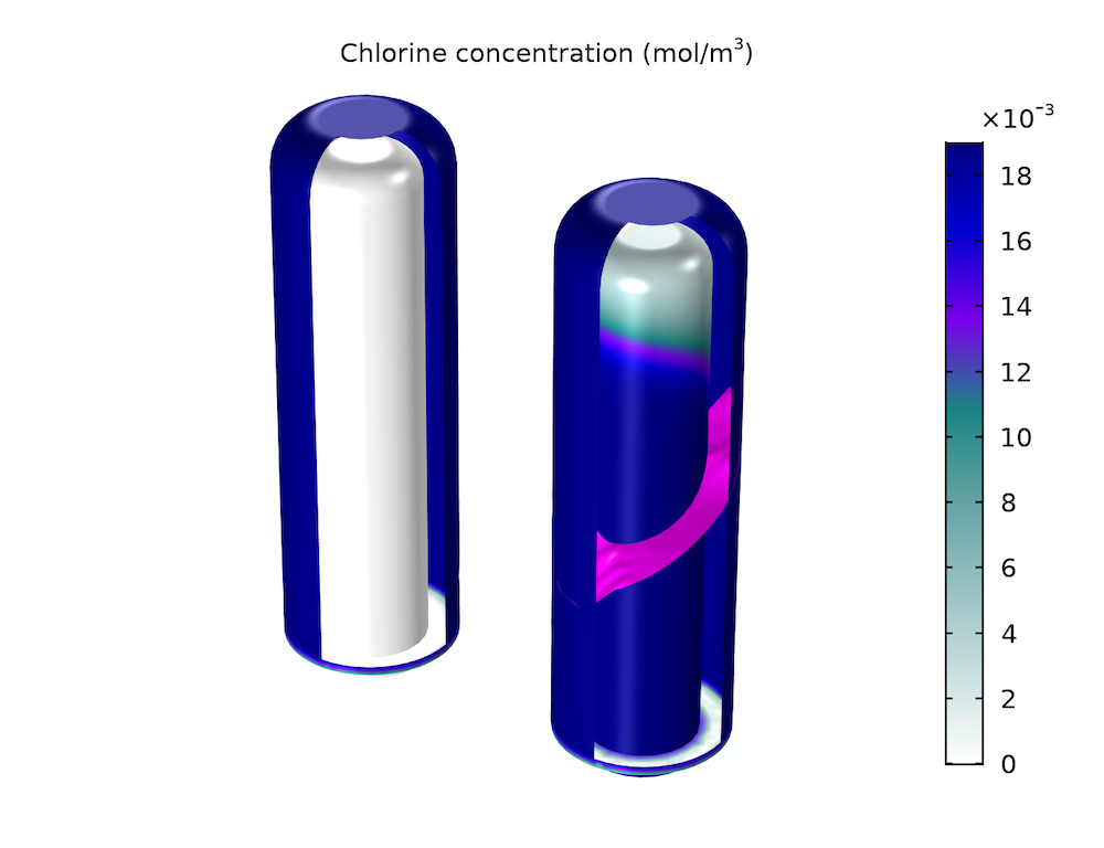 Simulation results comparing undamaged and fractured water filters.