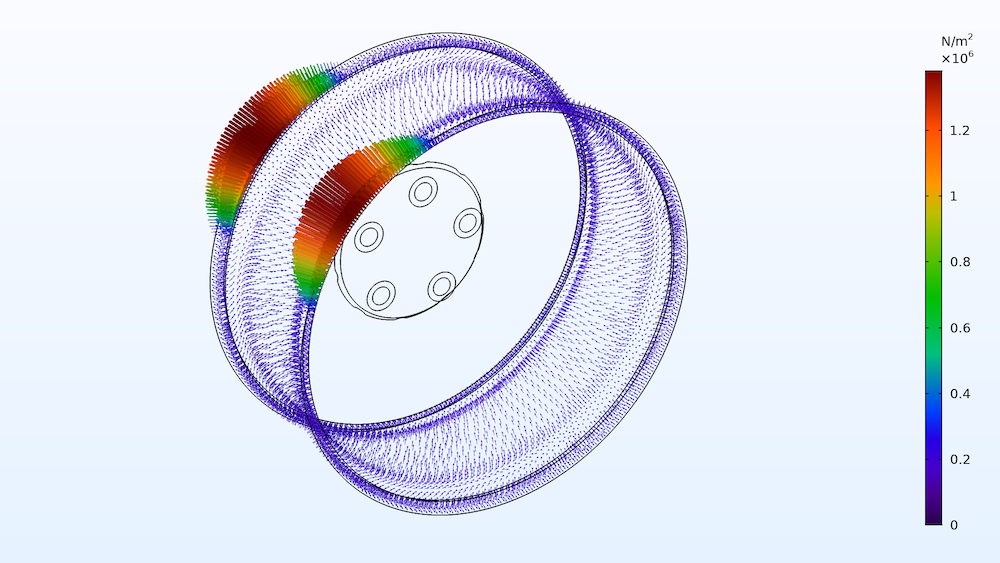 An image of the plot of a wheel rim using the default color table.