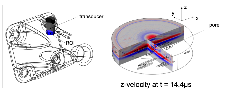 An image that shows an inspection geometry outlined in black and a visualization of internal interaction of the acoustic wave field.