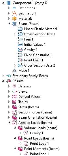 A screenshot of the load plots for a Beam interface.