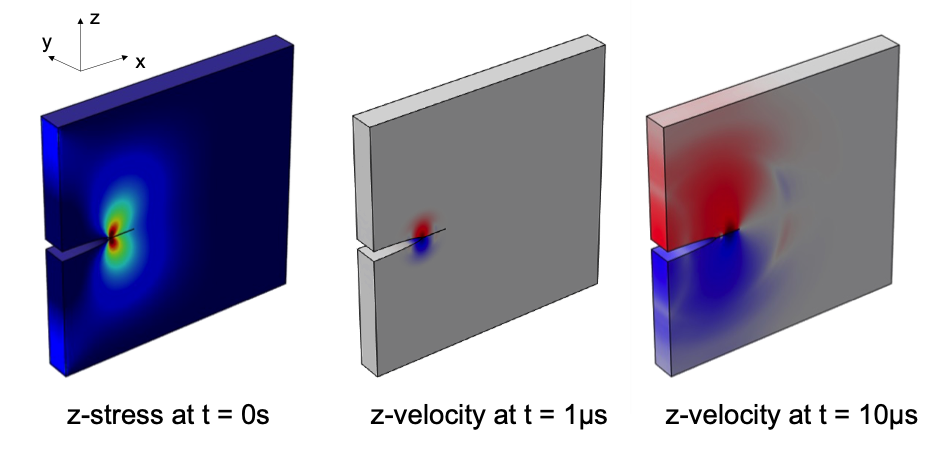 A graphic of three acoustic structures under different conditions in COMSOL Multiphysics®.