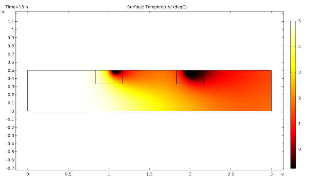 A plot showing 2 frozen inclusions melting after 18 hours.