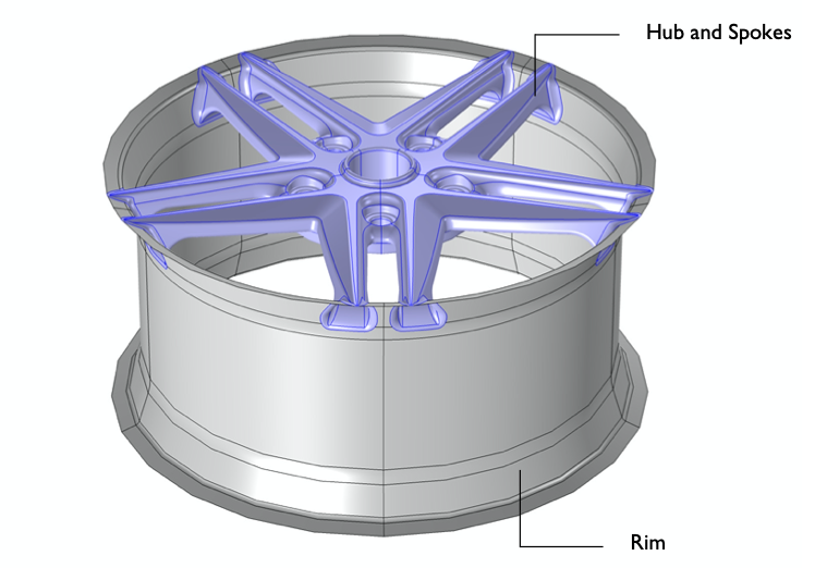 An image of the geometry for the composite wheel rim model.