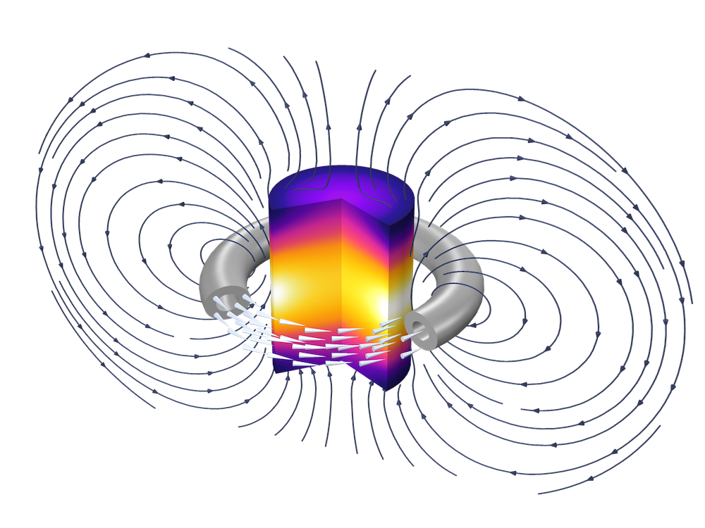 A graphic of a ferromagnetic core with an AC coil modeled using the Induction Heating.