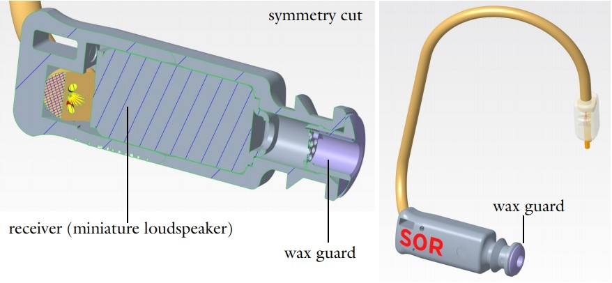 A graphic of the receiver assembly and the location of the wax guard.