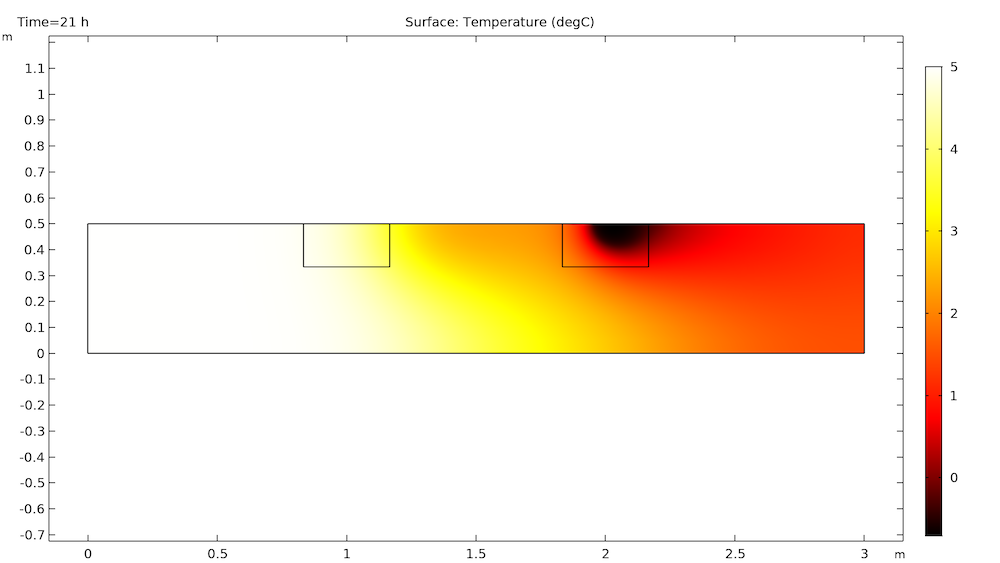 A plot showing the second frozen inclusion melting after 29 hours.