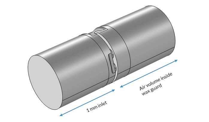 A graphic of the simulation domain of the air domain inside the wax guard and inlet tube.