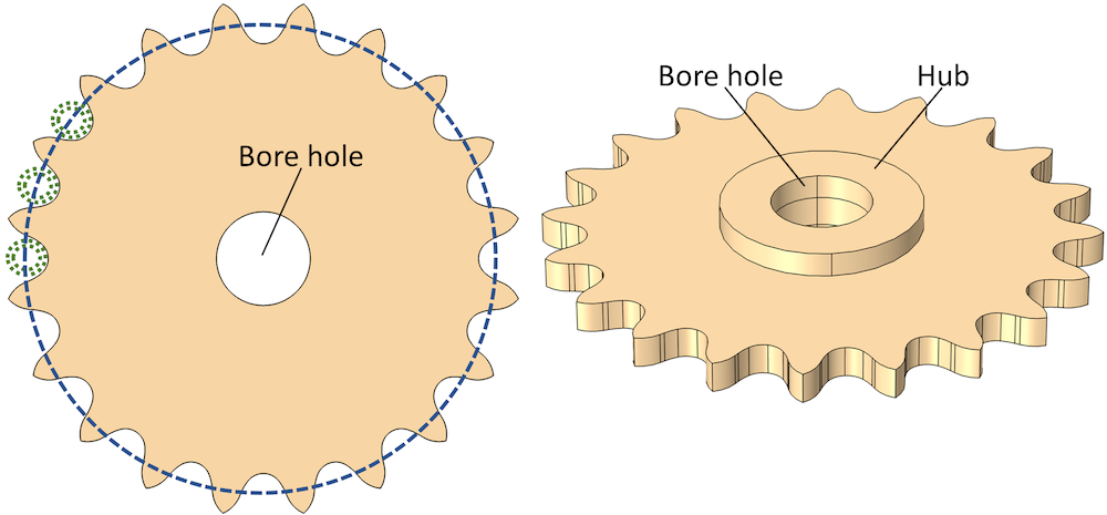 Side-by-side views of the 2D and 3D geometry of a sprocket.
