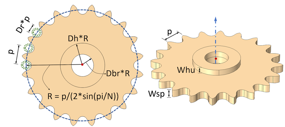 Side-by-side images of a sprocket in 2D and 3D with parameters labeled.