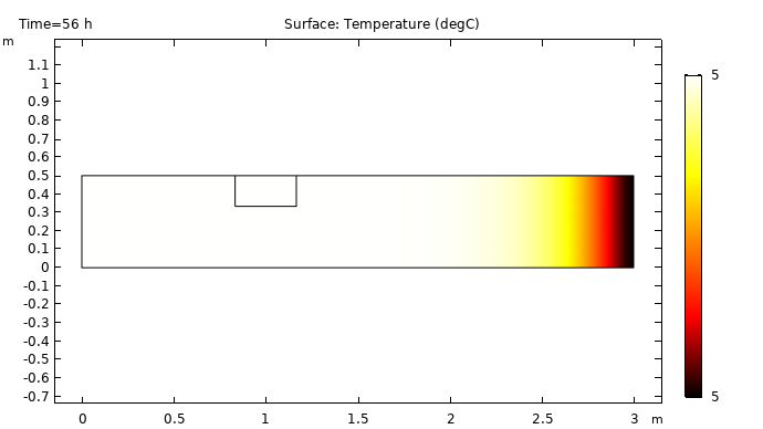 Simulation results showing the temperature distribution in a frozen inclusion after 56 hours.