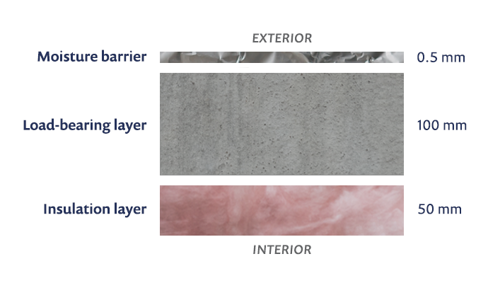 A schematic of the three layers for an insulated roof model.