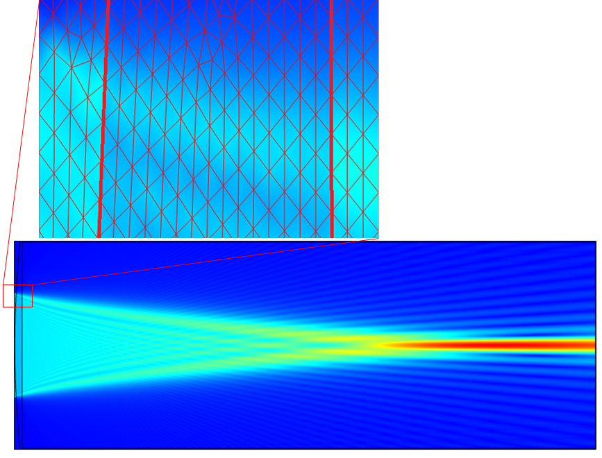 A lens simulation in the COMSOL software with no reflection causing interference.