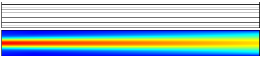 Top-and-bottom images showing the mesh and results for a Gaussian beam simulation.