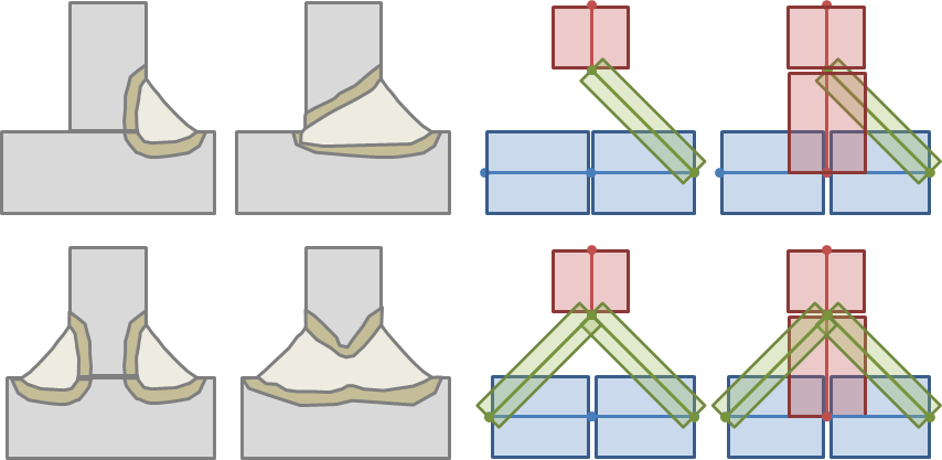 Schematic representations for four types of welds.