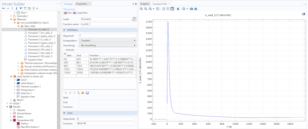 A screenshot of the Settings window for the Piecewise function and a corresponding plot.