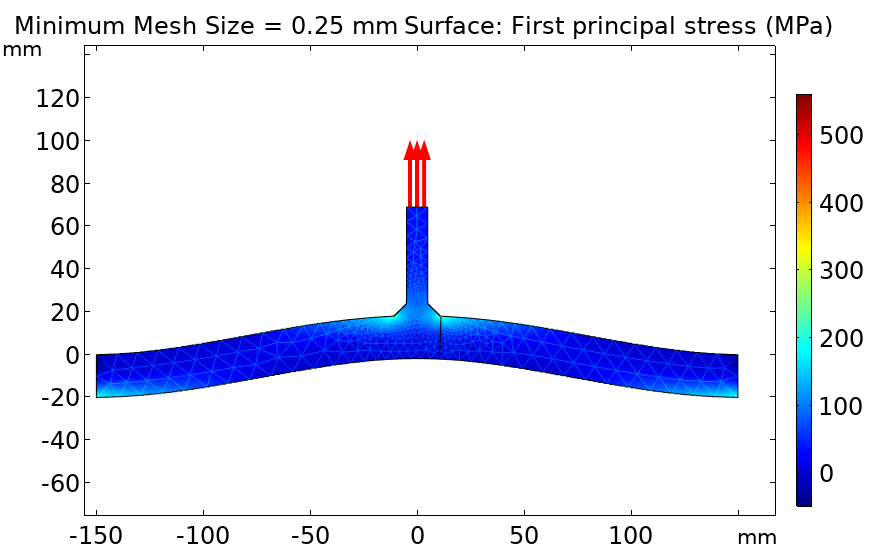 A plot of a two-sided weld with complete penetration in COMSOL Multiphysics.