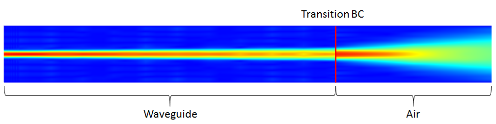 An image of a waveguide simulation that out-couples to the ambient air.