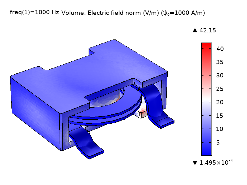 COMSOL Multiphysics results for the electric field norm of a power inductor at 1000 A/m.