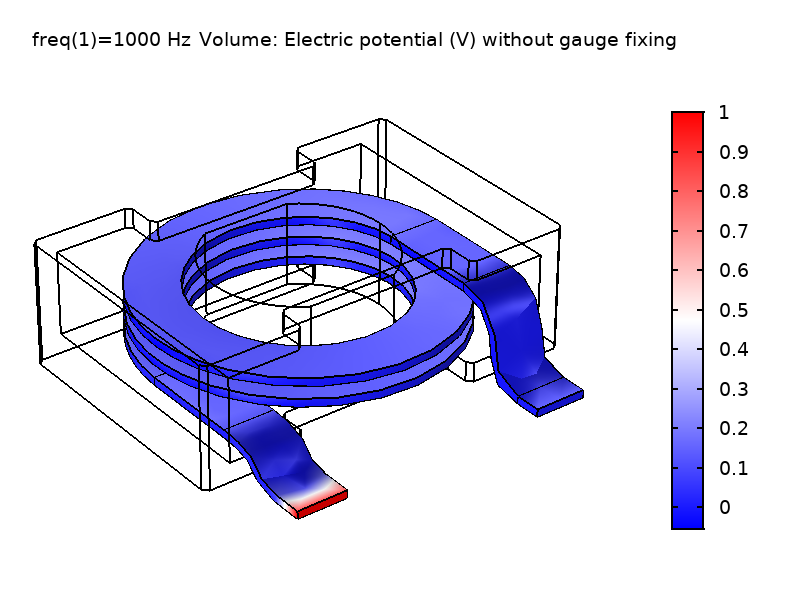 An image of the electric potential in a power inductor.