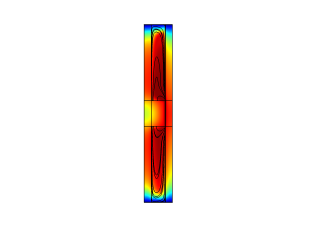 An image showing the simulation results for a fluid damper model.
