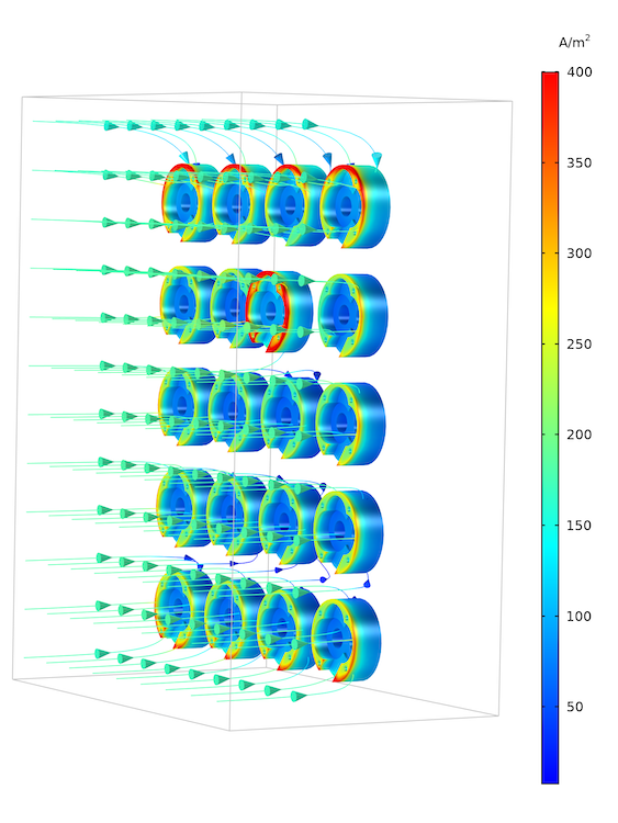 A plot of the current density distribution in the rack, modeled in COMSOL Multiphysics®.
