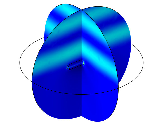 The electric field magnitude around a gold scatterer modeled in COMSOL Multiphysics.