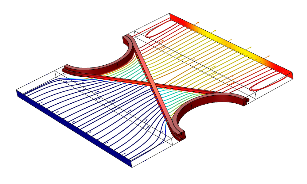 A velocity streamline plot for a heat exchanger model.