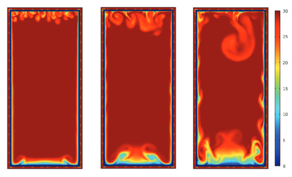 Simulation results for the natural convection and temperature distribution of a refrigeration unit being cooled down.