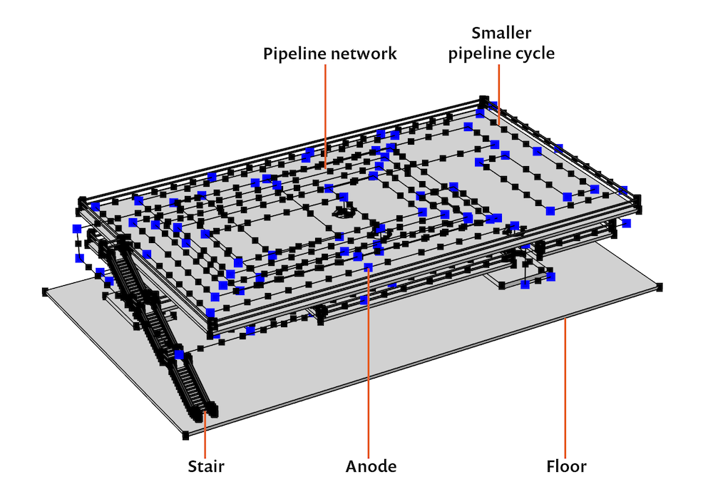 An image of the model geometry for the pipeline system with parts labeled.