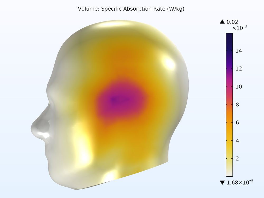 A plot of the SAR volume for the head model at 2.45 GHz.