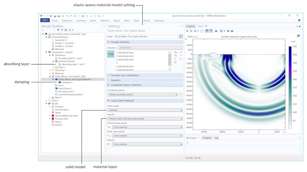 The Elastic Waves, Time Explicit interface in the COMSOL Multiphysics UI, with features labeled.