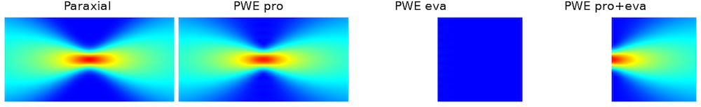 Simulation results for the electric field norm when calculated using different methods.