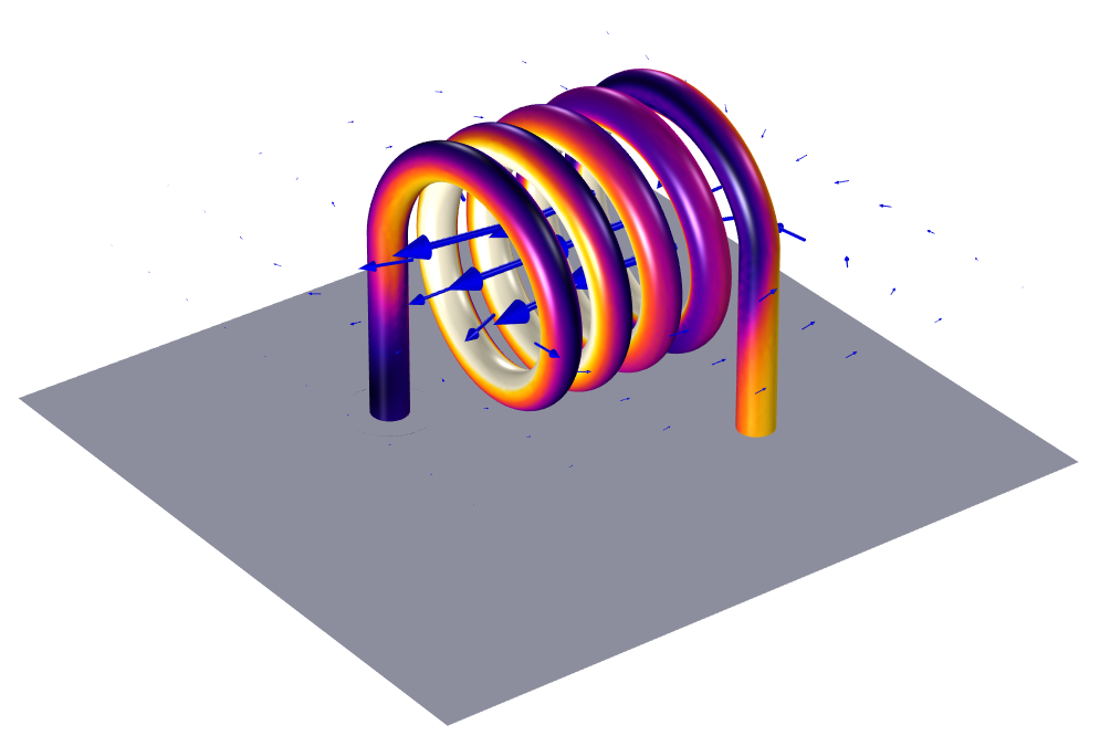 Simulation results for the current magnitude and magnetic field of a 3D coil model.