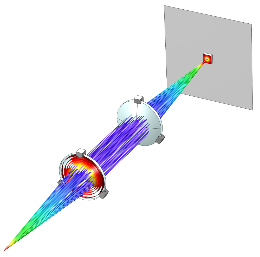 A laser focusing system model, showing an example of multiphysics simulation of optics and photonics.