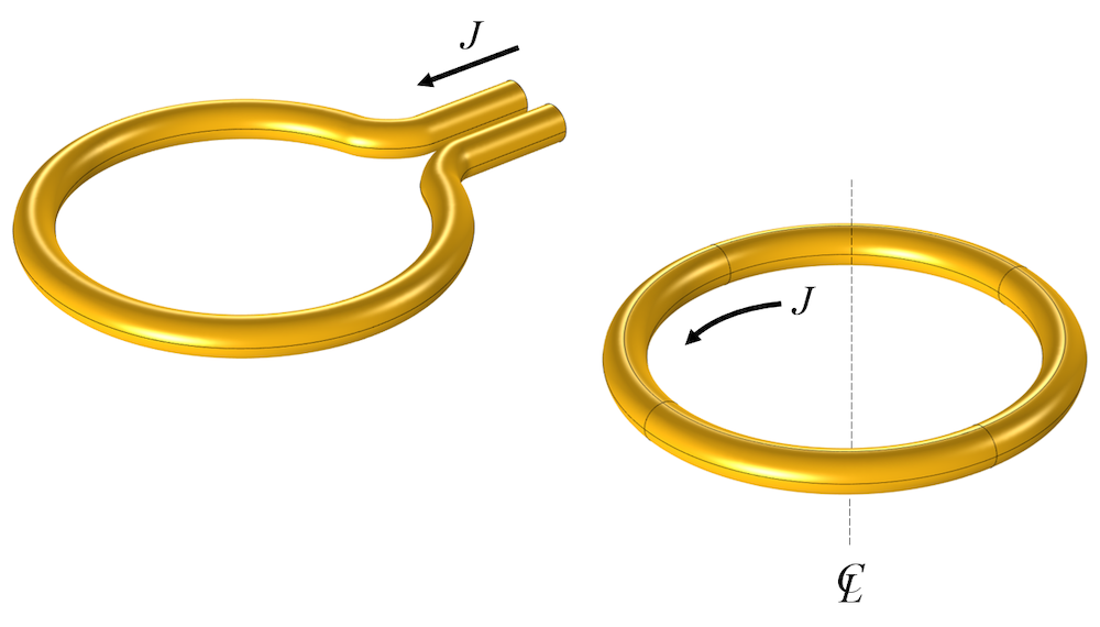 A 2D axisymmetric model of a simple, one-turn coil.