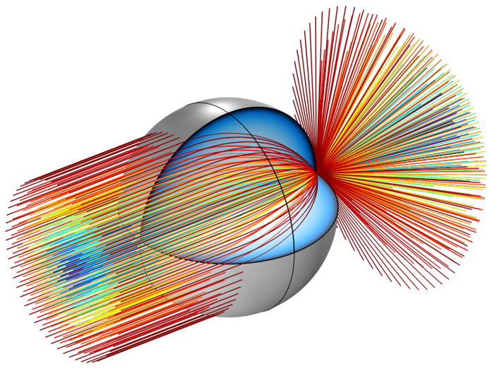 A ray tracing model of a Luneburg lens created using COMSOL Multiphysics and the Ray Optics Module.