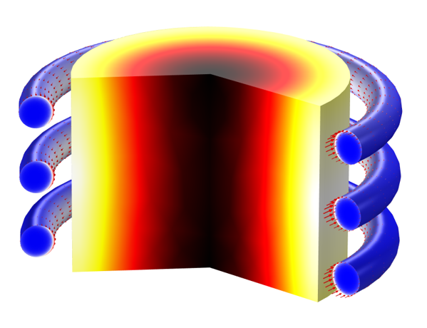 A model of a workpiece undergoing inductive heating.