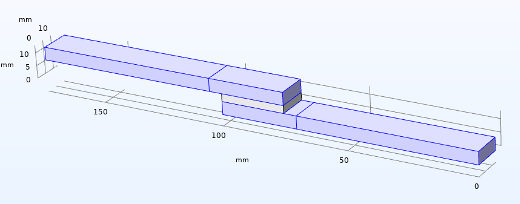 A schematic of the lap joint shear test model geometry.
