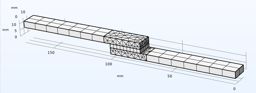 The mesh for the lap joint shear test model, which varies from coarse to fine.