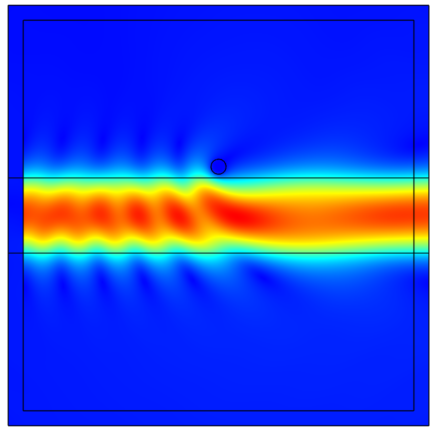 Simulation results showing a lossy dielectric scatterer near an optical waveguide.