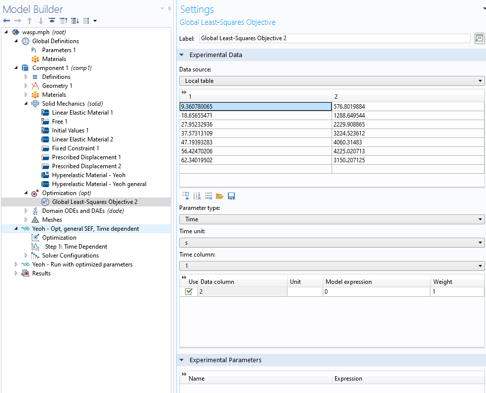 A screenshot of the settings for the Optimization node in COMSOL Multiphysics.